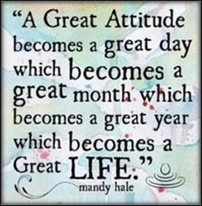 "Word-art that says ""A great attitude becomes a great day which becomes a great month which becomes a great year which becomes a great life."" -Mandy Hale"