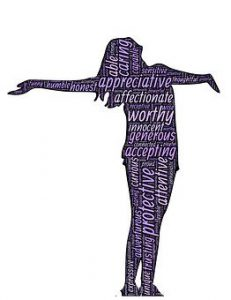 "Word-art with words like ""Worthy"" and ""Appreciative"" on a woman's silhouette."