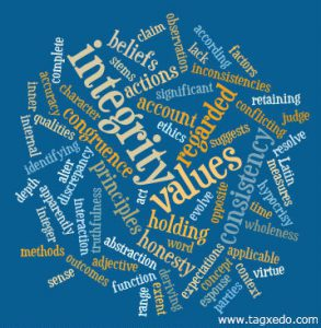 "Word-art that says ""Integrity"" in a cloud of similar words."